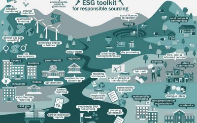 ESG Toolbox Conference